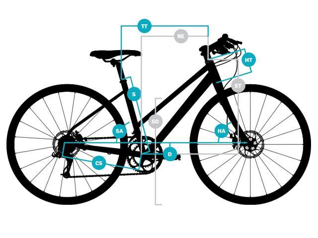 Geometry diagram
